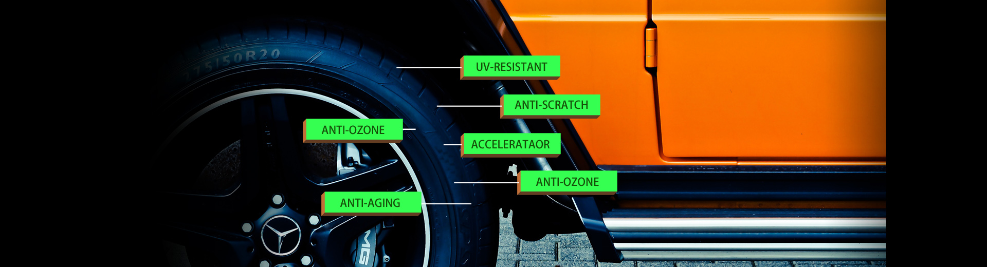 Tires Additives